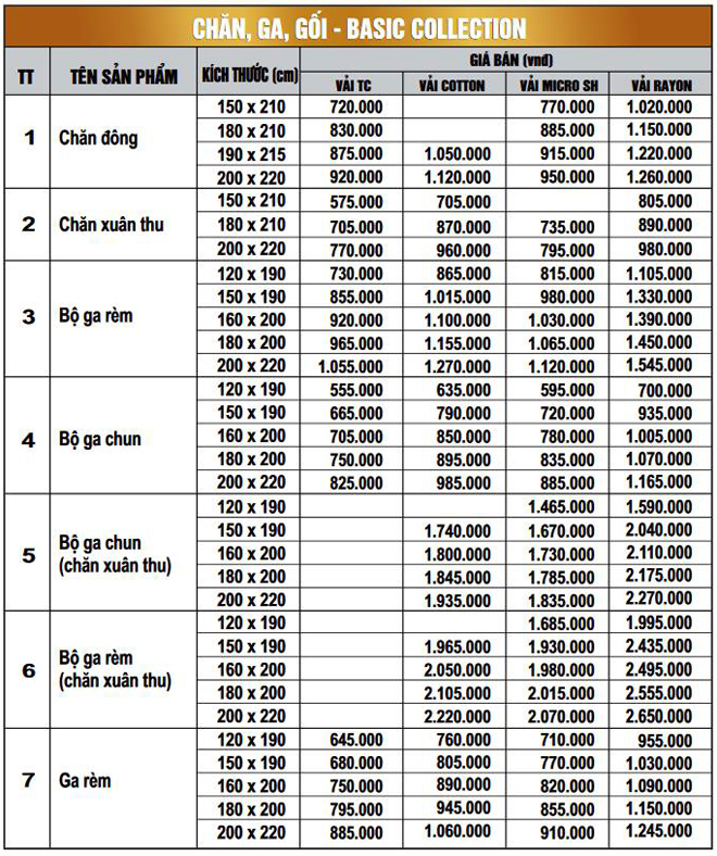 Bảng giá bán lẻ chăn ga gối Basic Sông Hồng chính hãng